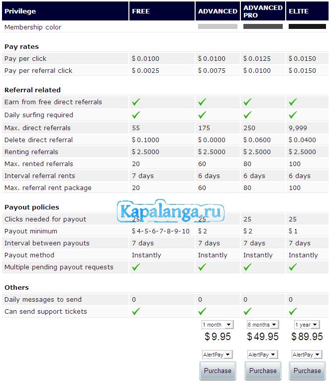 Infinitybux.com - The Best Buxhost. Расценки, описание, отзывы...