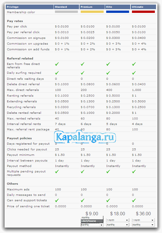 Konkurbux.com - trusted admin. Minimum $1.5 to all members