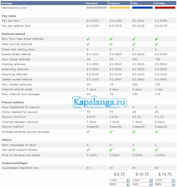 UPSbux.com - free upgrade Premium for the first 1000